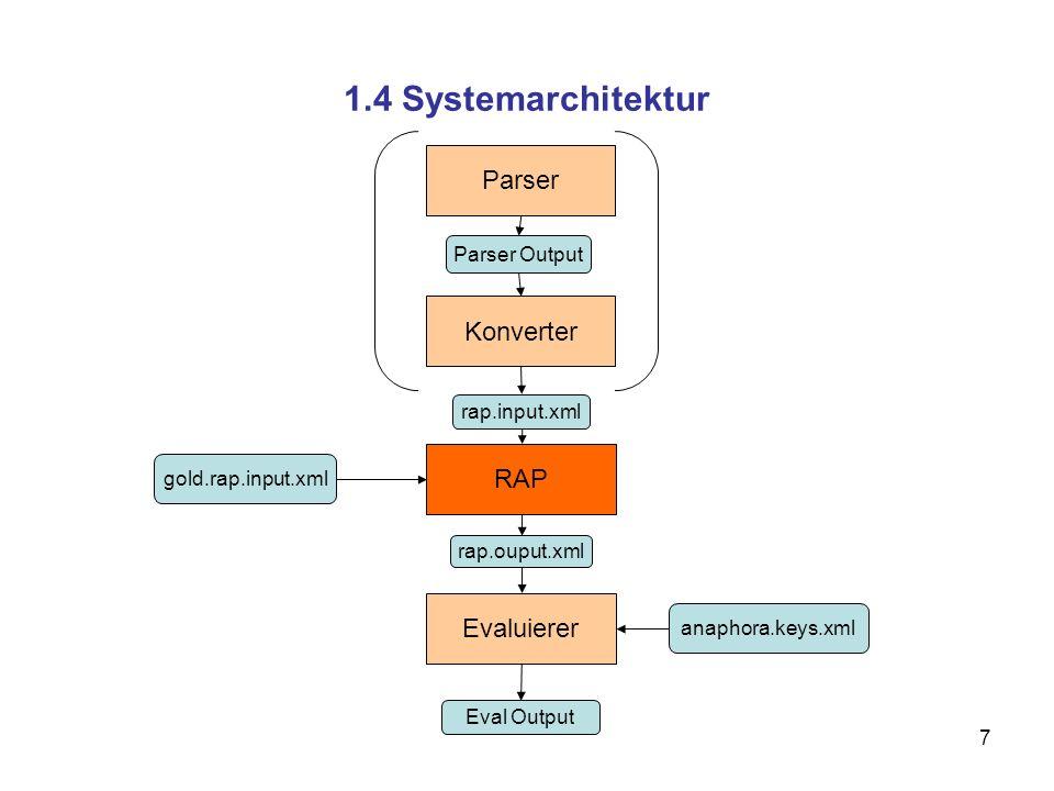 7 1.4 Systemarchitektur Parser Konverter RAP Evaluierer Parser Output rap.input.xml gold.rap.input.xml Eval Output anaphora.keys.xml rap.ouput.xml