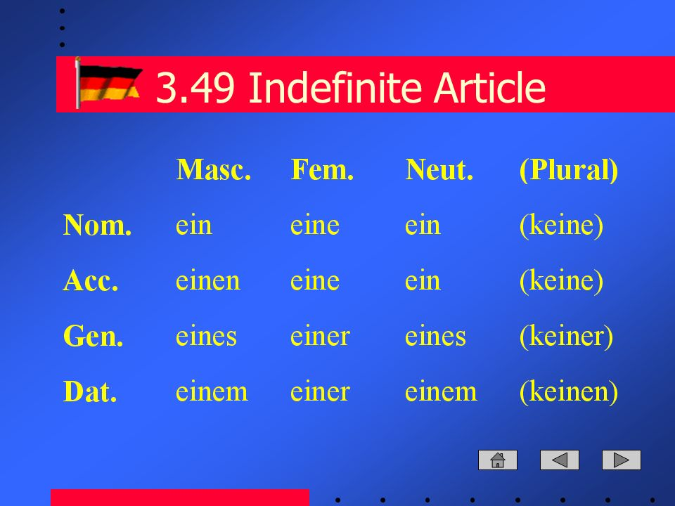 3.49 Indefinite Article
