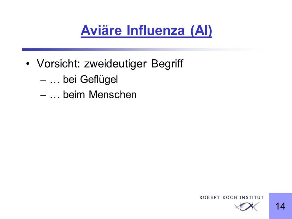 14 Aviäre Influenza (AI) Vorsicht: zweideutiger Begriff –… bei Geflügel –… beim Menschen