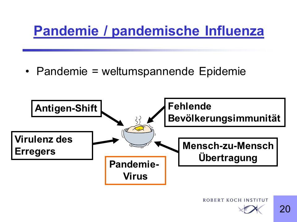 20 Pandemie / pandemische Influenza Pandemie = weltumspannende Epidemie Fehlende Bevölkerungsimmunität Pandemie- Virus Virulenz des Erregers Antigen-S