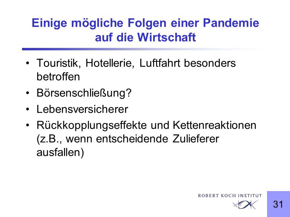 31 Einige mögliche Folgen einer Pandemie auf die Wirtschaft Touristik, Hotellerie, Luftfahrt besonders betroffen Börsenschließung? Lebensversicherer R