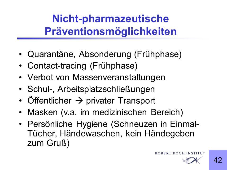 42 Nicht-pharmazeutische Präventionsmöglichkeiten Quarantäne, Absonderung (Frühphase) Contact-tracing (Frühphase) Verbot von Massenveranstaltungen Sch