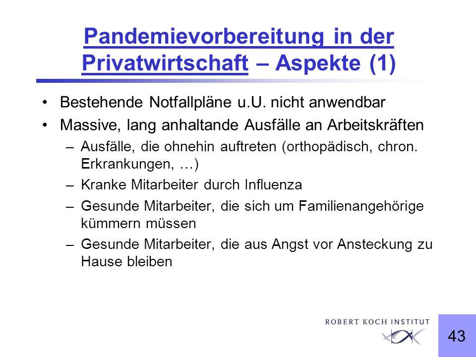 43 Pandemievorbereitung in der Privatwirtschaft – Aspekte (1) Bestehende Notfallpläne u.U. nicht anwendbar Massive, lang anhaltande Ausfälle an Arbeit