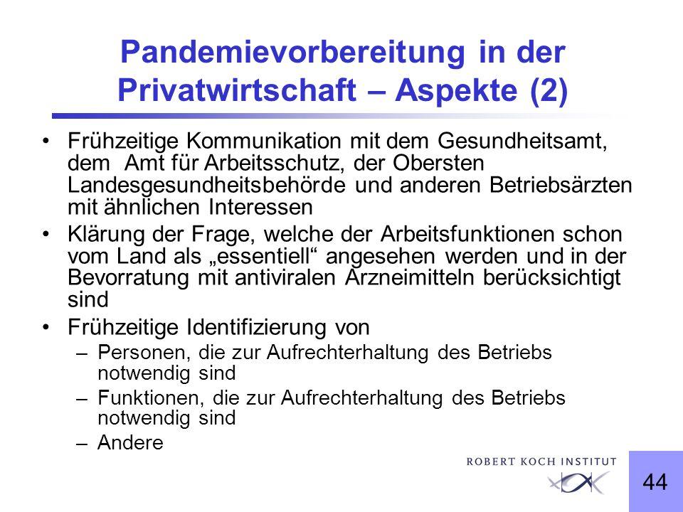 44 Pandemievorbereitung in der Privatwirtschaft – Aspekte (2) Frühzeitige Kommunikation mit dem Gesundheitsamt, dem Amt für Arbeitsschutz, der Oberste