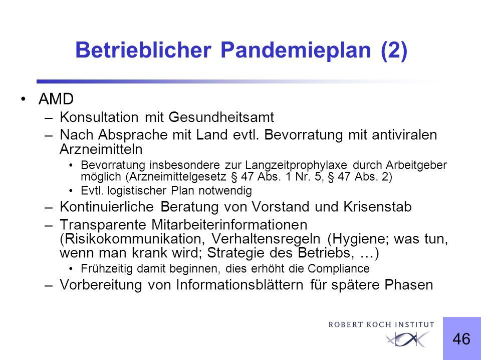 46 Betrieblicher Pandemieplan (2) AMD –Konsultation mit Gesundheitsamt –Nach Absprache mit Land evtl. Bevorratung mit antiviralen Arzneimitteln Bevorr
