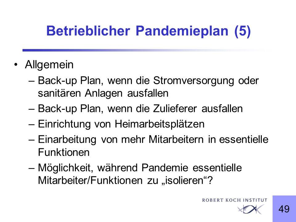49 Betrieblicher Pandemieplan (5) Allgemein –Back-up Plan, wenn die Stromversorgung oder sanitären Anlagen ausfallen –Back-up Plan, wenn die Zuliefere