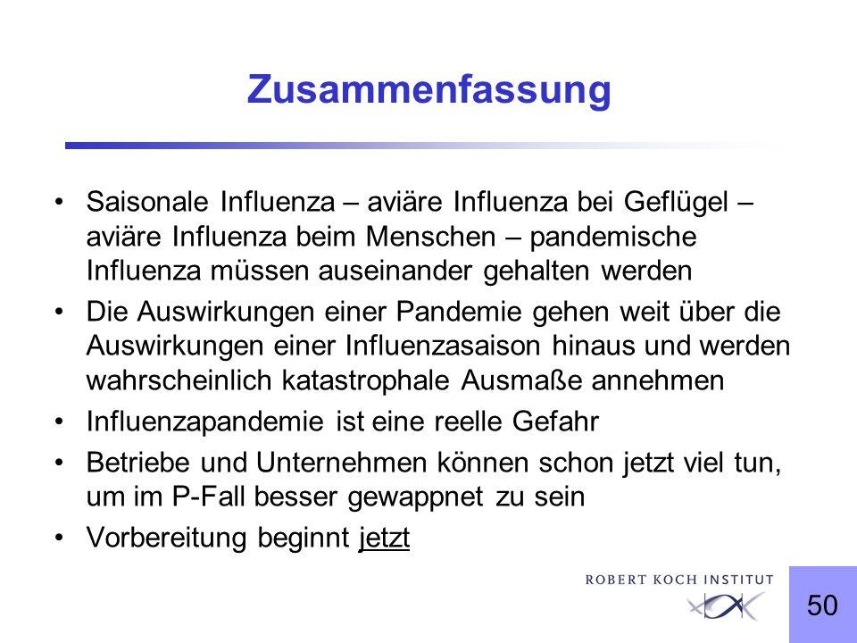 50 Zusammenfassung Saisonale Influenza – aviäre Influenza bei Geflügel – aviäre Influenza beim Menschen – pandemische Influenza müssen auseinander geh