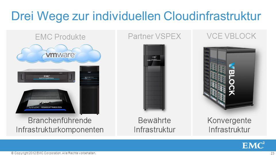 23 © Copyright 2012 EMC Corporation. Alle Rechte vorbehalten. VCE VBLOCKPartner VSPEX Drei Wege zur individuellen Cloudinfrastruktur Branchenführende