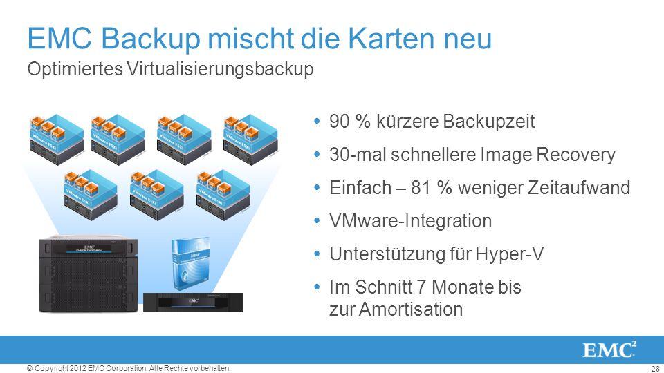 28 © Copyright 2012 EMC Corporation. Alle Rechte vorbehalten. Optimiertes Virtualisierungsbackup EMC Backup mischt die Karten neu 90 % kürzere Backupz
