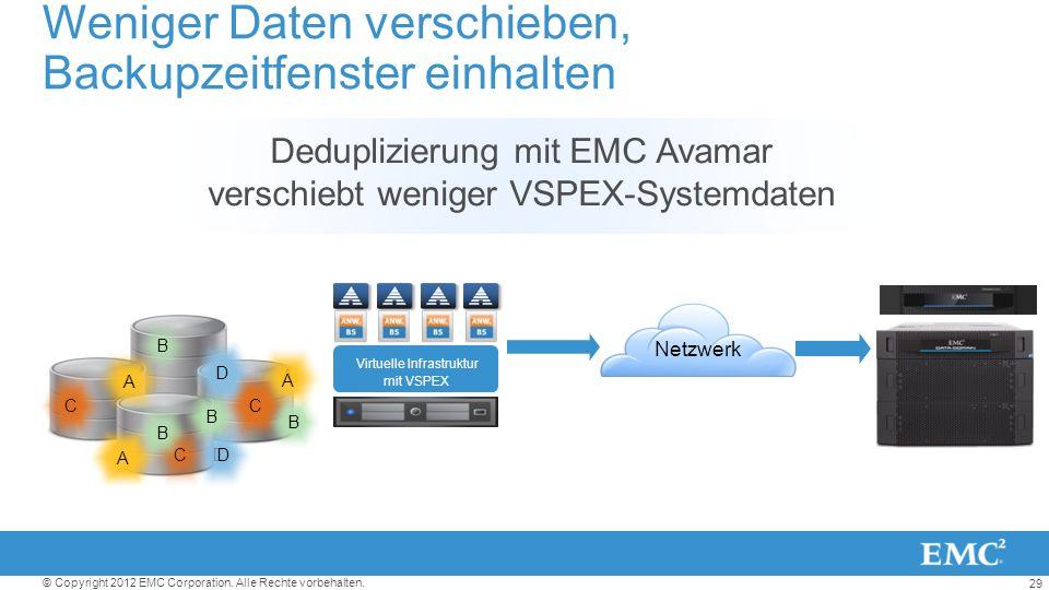 29 © Copyright 2012 EMC Corporation. Alle Rechte vorbehalten. Virtuelle Infrastruktur mit VSPEX Netzwerk B A CC D D B A B A C B A C B C D D A B A B A