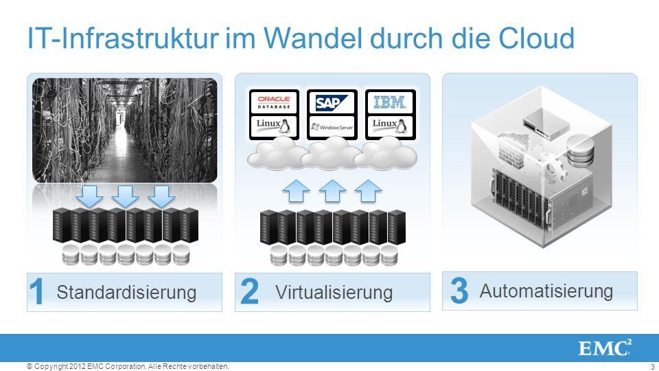 3 © Copyright 2012 EMC Corporation. Alle Rechte vorbehalten. IT-Infrastruktur im Wandel durch die Cloud Automatisierung 3 Standardisierung 1 Virtualis