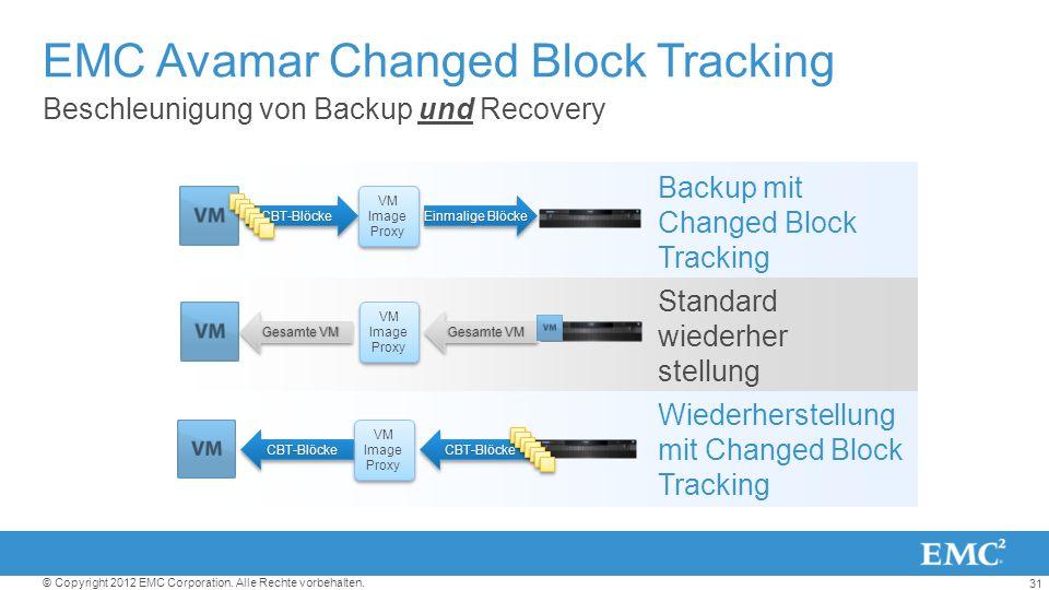 31 © Copyright 2012 EMC Corporation. Alle Rechte vorbehalten. EMC Avamar Changed Block Tracking Beschleunigung von Backup und Recovery CBT-BlöckeCBT-B