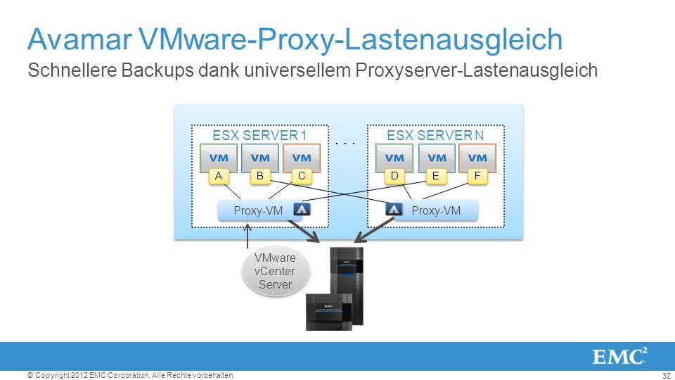 32 © Copyright 2012 EMC Corporation. Alle Rechte vorbehalten. ESX SERVER NESX SERVER 1 Avamar VMware-Proxy-Lastenausgleich Schnellere Backups dank uni