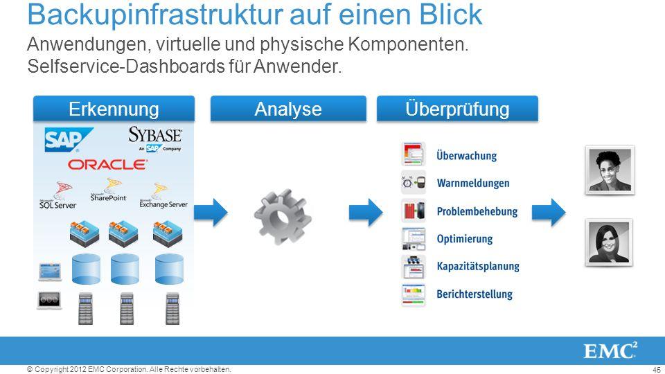 45 © Copyright 2012 EMC Corporation. Alle Rechte vorbehalten. Anwendungen, virtuelle und physische Komponenten. Selfservice-Dashboards für Anwender. B