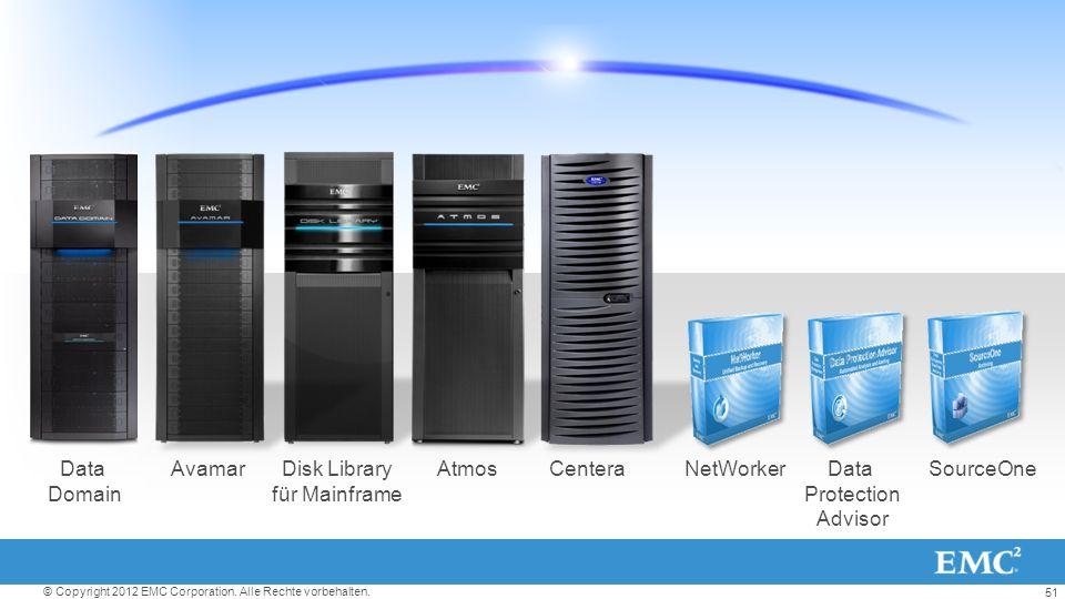 51 © Copyright 2012 EMC Corporation. Alle Rechte vorbehalten. NetWorkerSourceOneData Domain AvamarDisk Library für Mainframe CenteraAtmosData Protecti