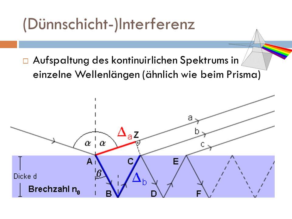 (Dünnschicht-)Interferenz Aufspaltung des kontinuirlichen Spektrums in einzelne Wellenlängen (ähnlich wie beim Prisma)