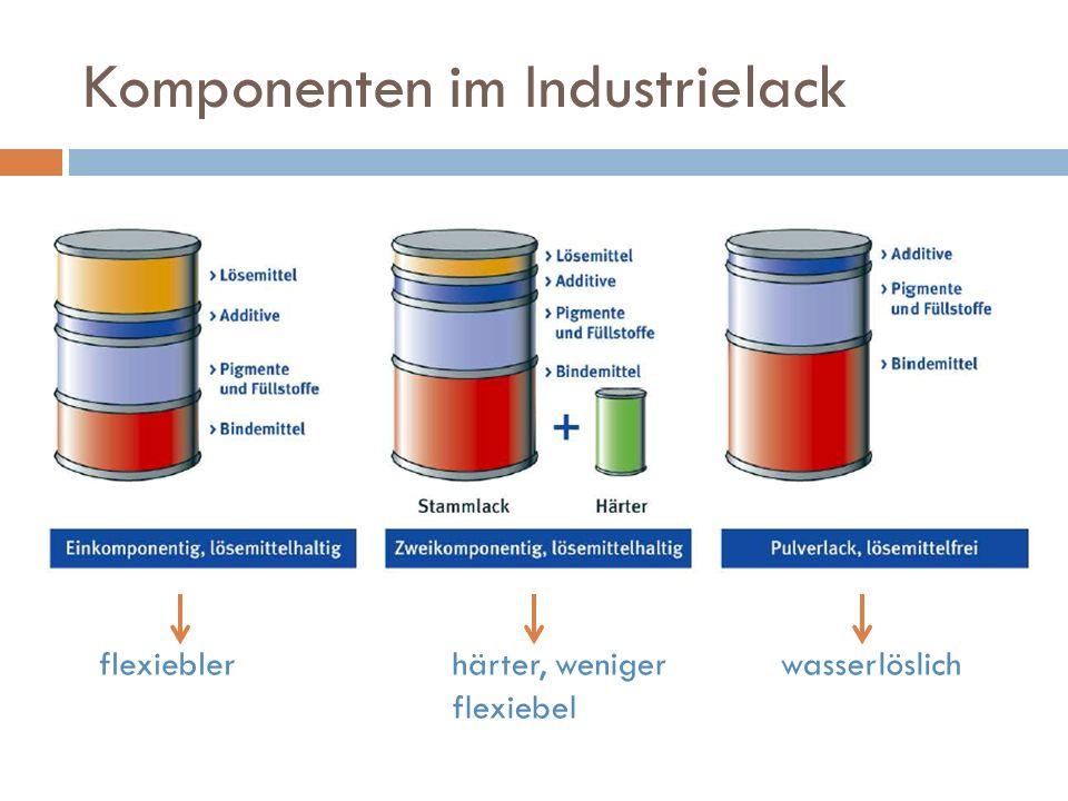Komponenten im Industrielack wasserlöslichhärter, weniger flexiebel flexiebler