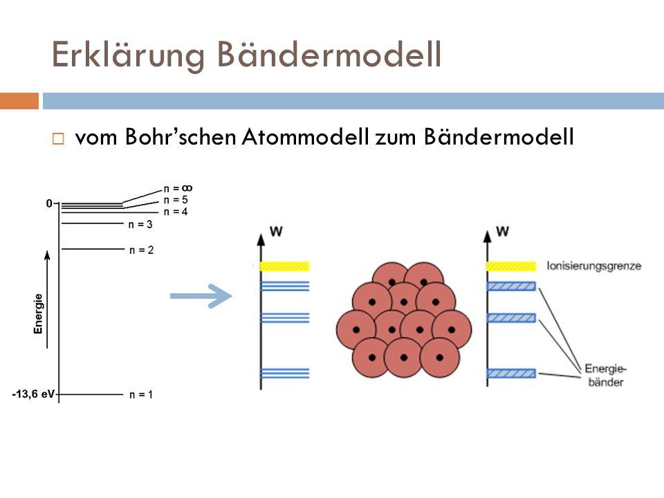 Erklärung Bändermodell vom Bohrschen Atommodell zum Bändermodell