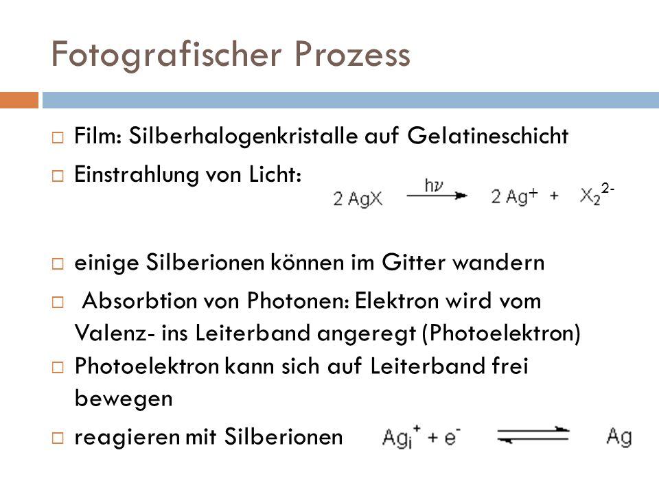 Fotografischer Prozess Film: Silberhalogenkristalle auf Gelatineschicht Einstrahlung von Licht: einige Silberionen können im Gitter wandern Absorbtion von Photonen: Elektron wird vom Valenz- ins Leiterband angeregt (Photoelektron) + 2- Photoelektron kann sich auf Leiterband frei bewegen reagieren mit Silberionen