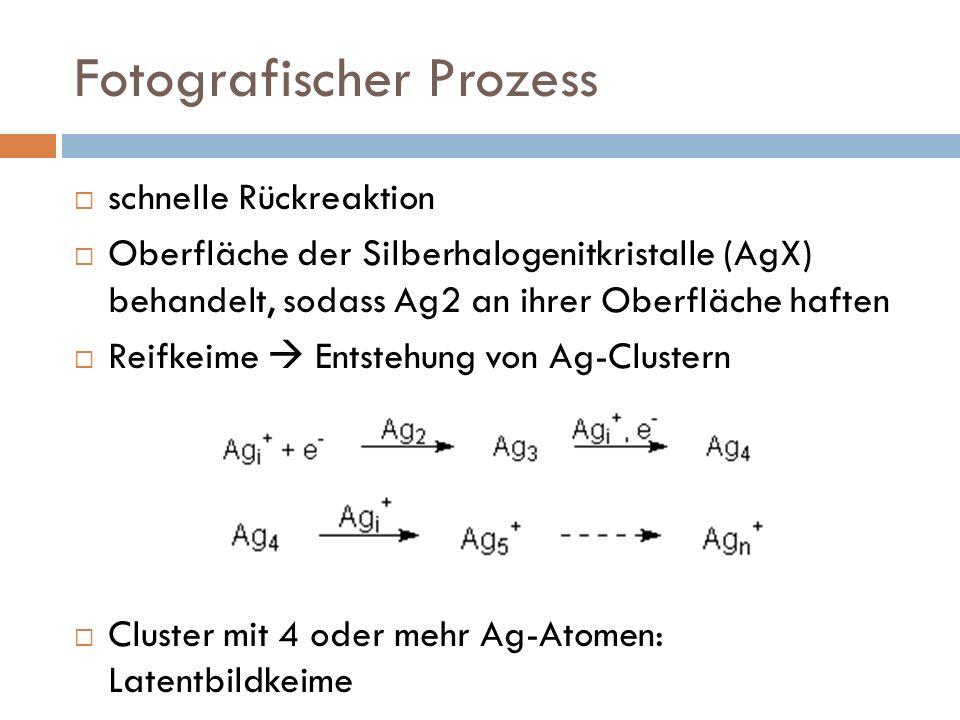 Fotografischer Prozess schnelle Rückreaktion Oberfläche der Silberhalogenitkristalle (AgX) behandelt, sodass Ag2 an ihrer Oberfläche haften Reifkeime Entstehung von Ag-Clustern Cluster mit 4 oder mehr Ag-Atomen: Latentbildkeime