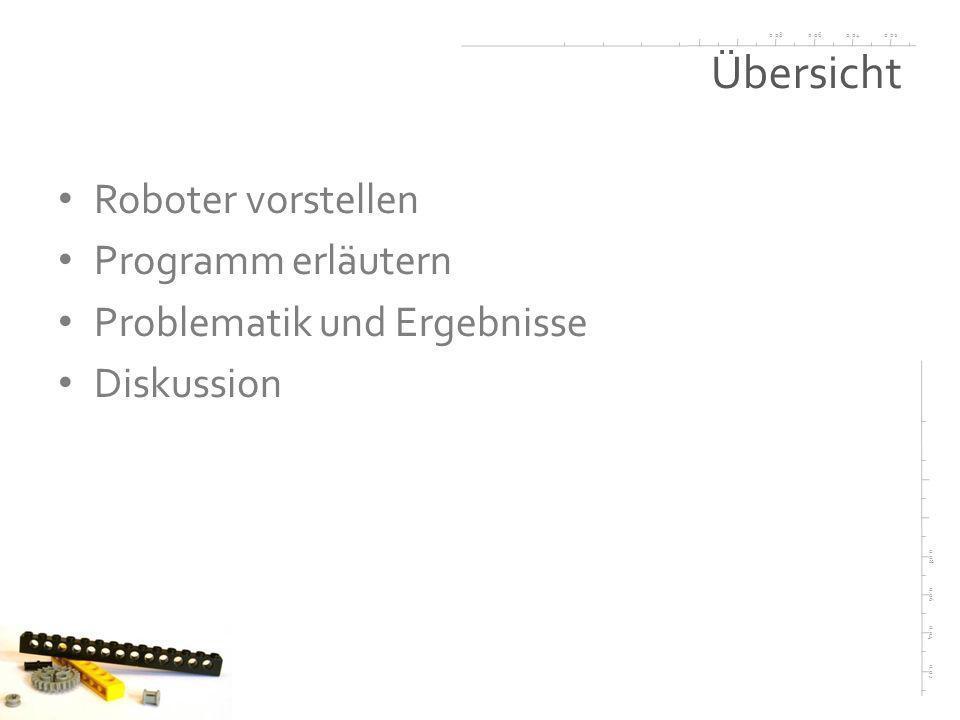 0.020.040.060.08 0.02 0.04 0.06 0.08 Übersicht Roboter vorstellen Programm erläutern Problematik und Ergebnisse Diskussion