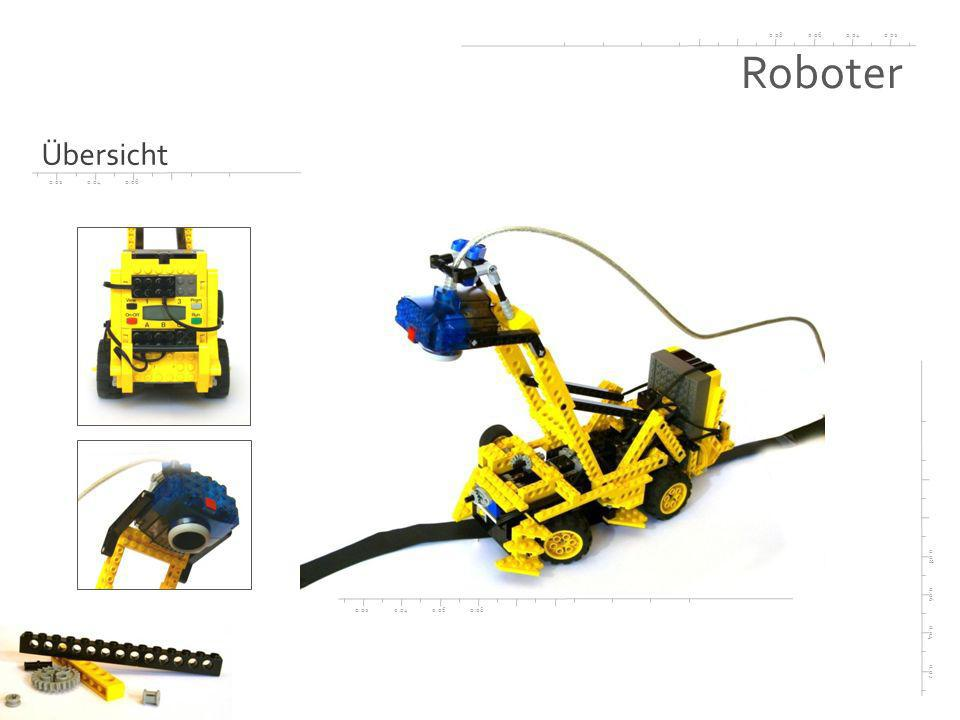 0.020.040.060.08 0.02 0.04 0.06 0.08 0.020.040.060.08 0.020.040.06 Roboter Übersicht
