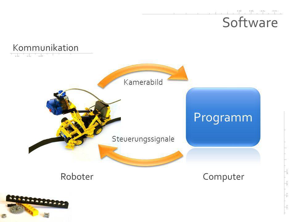 0.020.040.060.08 0.02 0.04 0.06 0.08 0.020.040.06 Software Kommunikation RoboterComputer Kamerabild Steuerungssignale