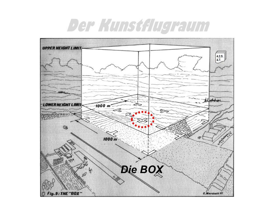 Der Kunstflugraum Die BOX