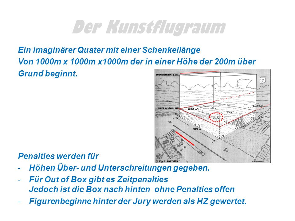 Der Kunstflugraum Ein imaginärer Quater mit einer Schenkellänge Von 1000m x 1000m x1000m der in einer Höhe der 200m über Grund beginnt. Penalties werd