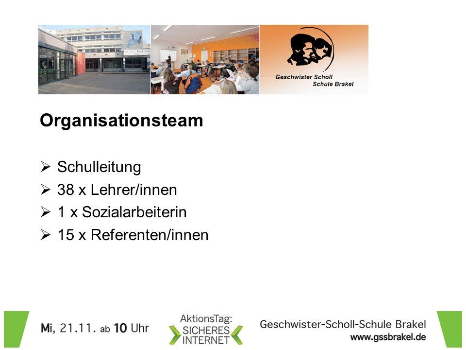 Organisationsteam Schulleitung 38 x Lehrer/innen 1 x Sozialarbeiterin 15 x Referenten/innen