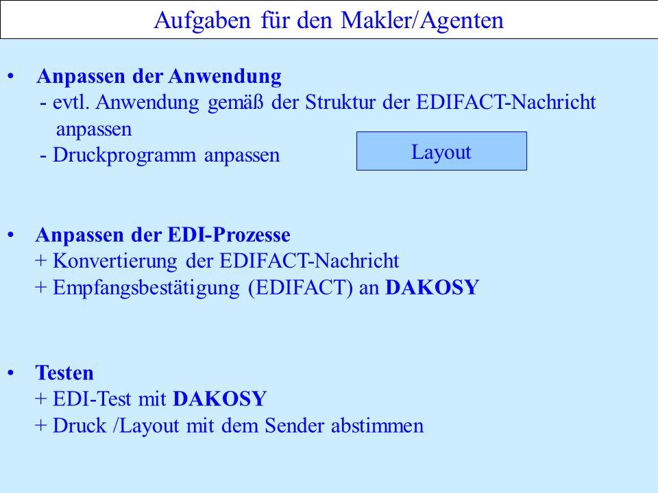 Aufgaben für den Makler/Agenten Anpassen der Anwendung - evtl. Anwendung gemäß der Struktur der EDIFACT-Nachricht anpassen - Druckprogramm anpassen An
