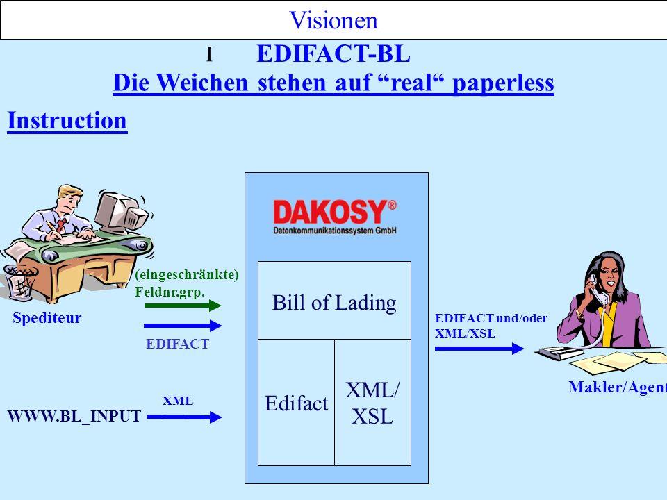 Visionen I Die Weichen stehen auf real paperless Instruction EDIFACT und/oder XML/XSL Makler/Agent XML WWW.BL_INPUT EDIFACT-BL Bill of Lading Edifact XML/ XSL Spediteur (eingeschränkte) Feldnr.grp.