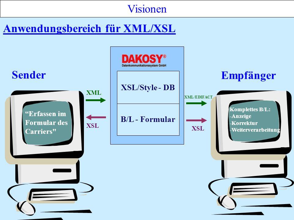 Visionen Anwendungsbereich für XML/XSL B/L - Formular XSL/Style - DB XML XSL XML/EDIFACT XSL Erfassen im Formular des Carriers Sender Komplettes B/L: -Anzeige -Korrektur -Weiterverarbeitung Empfänger