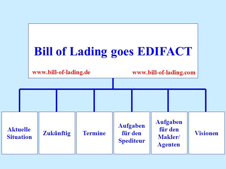 Aufgaben für den Makler/ Agenten Aktuelle Situation ZukünftigTermine Aufgaben für den Spediteur Visionen Bill of Lading goes EDIFACT www.bill-of-ladin