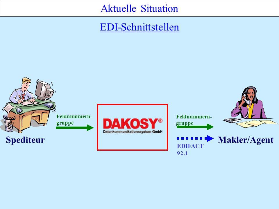 Aktuelle Situation Spediteur Makler/Agent Feldnummern- gruppe EDIFACT 92.1 Feldnummern- gruppe EDI-Schnittstellen