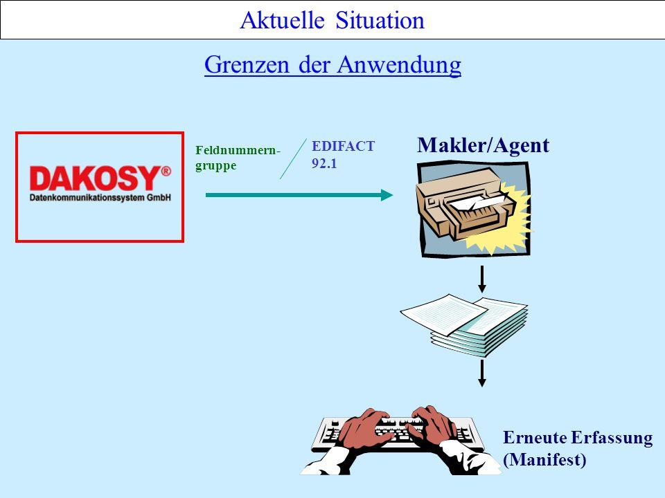 Aktuelle Situation EDIFACT 92.1 Feldnummern- gruppe Grenzen der Anwendung Makler/Agent Erneute Erfassung (Manifest)