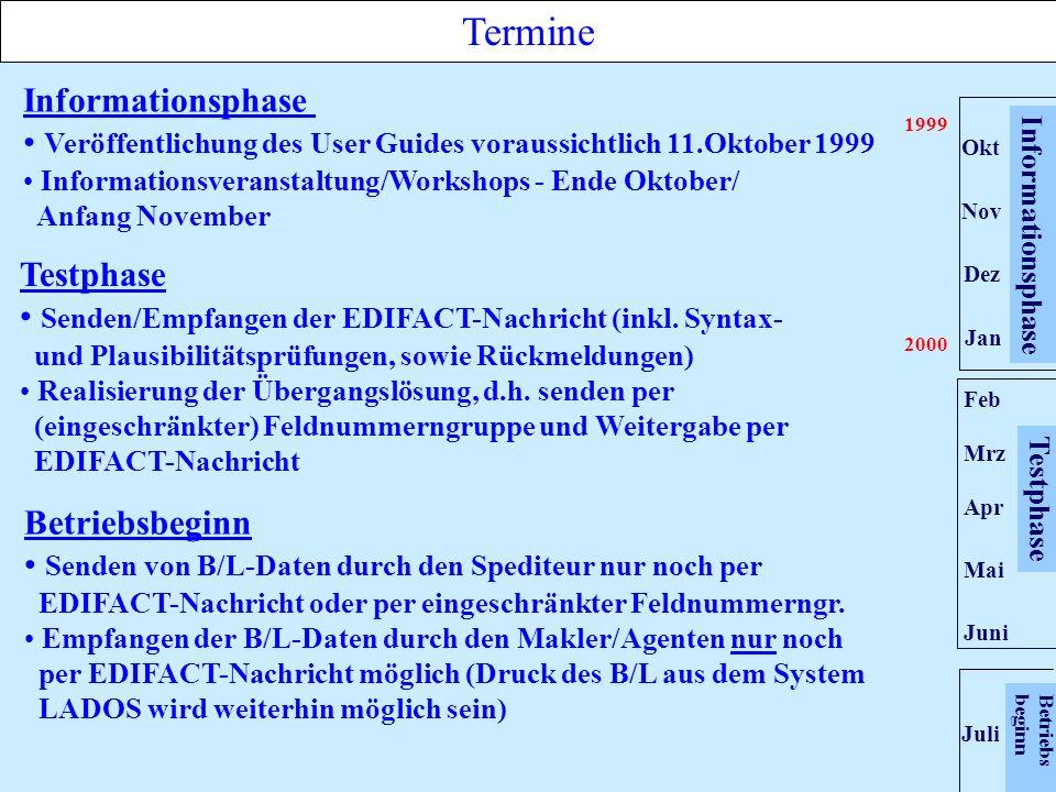 Informationsphase Veröffentlichung des User Guides voraussichtlich 11.Oktober 1999 Informationsveranstaltung/Workshops - Ende Oktober/ Anfang November Testphase Senden/Empfangen der EDIFACT-Nachricht (inkl.