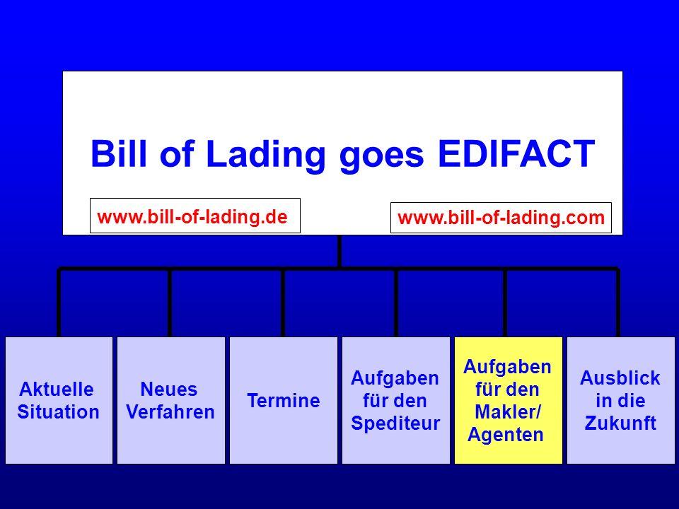 Aufgaben für den Makler/ Agenten Aktuelle Situation Neues Verfahren Termine Aufgaben für den Spediteur Ausblick in die Zukunft Bill of Lading goes EDI