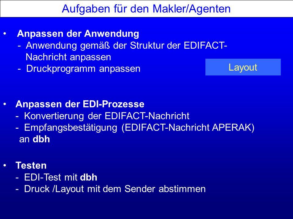 Aufgaben für den Makler/Agenten Anpassen der Anwendung - Anwendung gemäß der Struktur der EDIFACT- Nachricht anpassen - Druckprogramm anpassen Anpasse