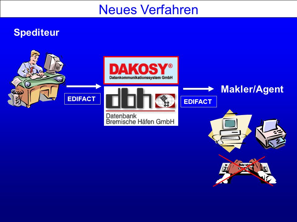 Neues Verfahren Gemeinsamer Standard für Hamburg und Bremen Datenbank Bremische Häfen GmbH