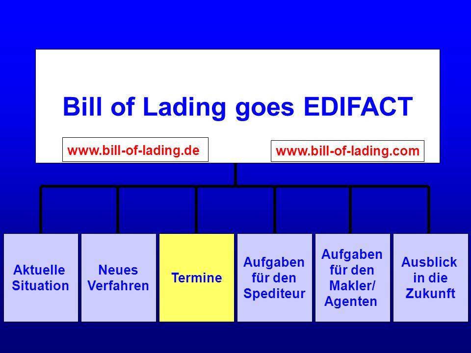 Informationsphase Veröffentlichung des User Guides im Oktober 1999 Informationsveranstaltungen Anfang/Mitte November Testphase Senden/Empfangen der EDIFACT-Nachricht (inkl.