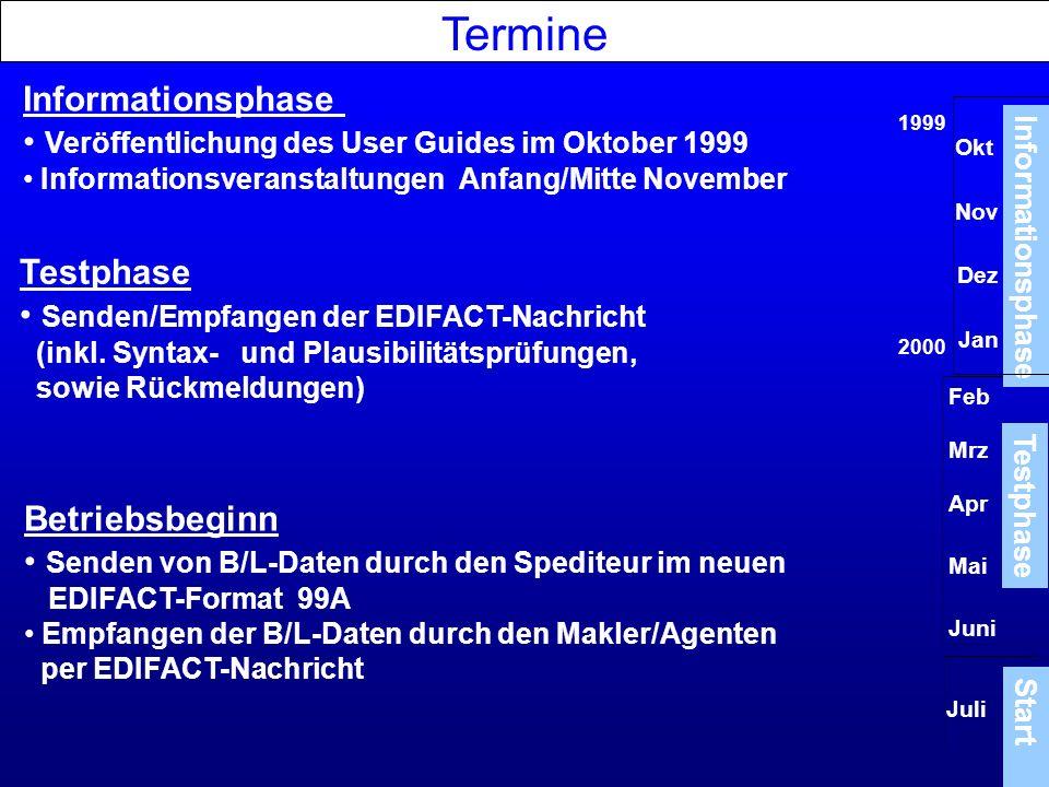 Informationsphase Veröffentlichung des User Guides im Oktober 1999 Informationsveranstaltungen Anfang/Mitte November Testphase Senden/Empfangen der ED