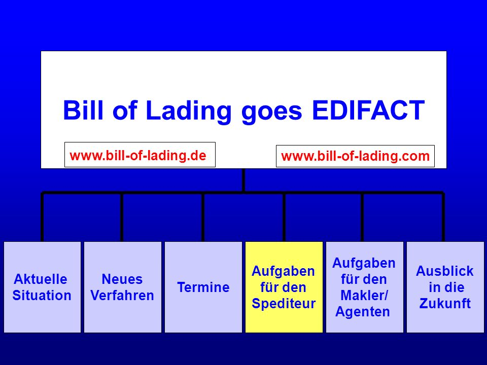 Aufgaben für den Spediteur Anpassen der Anwendung + Trennung von Container-Daten und Sendungsbeschreibung + Zeichensatz Anpassen der EDI-Prozesse + Generierung der EDIFACT-Nachricht + Verarbeiten der EDIFACT-Rückmeldungen Testen + EDI-Test mit dbh + Druck /Layout beim Empfänger Details