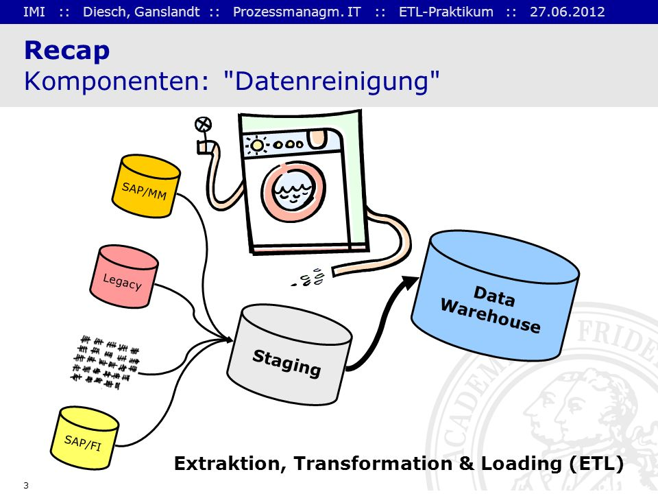 IMI :: Diesch, Ganslandt :: Prozessmanagm. IT :: ETL-Praktikum :: 27.06.2012 3 Recap Komponenten: