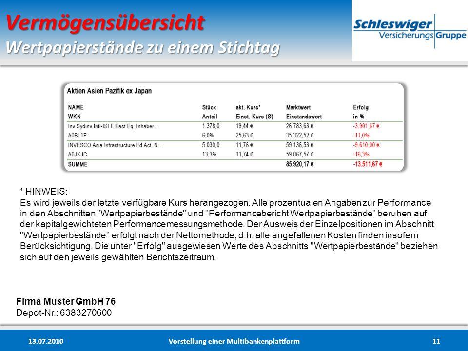 Vermögensübersicht Wertpapierstände zu einem Stichtag 13.07.2010Vorstellung einer Multibankenplattform11 Firma Muster GmbH 76 Depot-Nr.: 6383270600 ¹