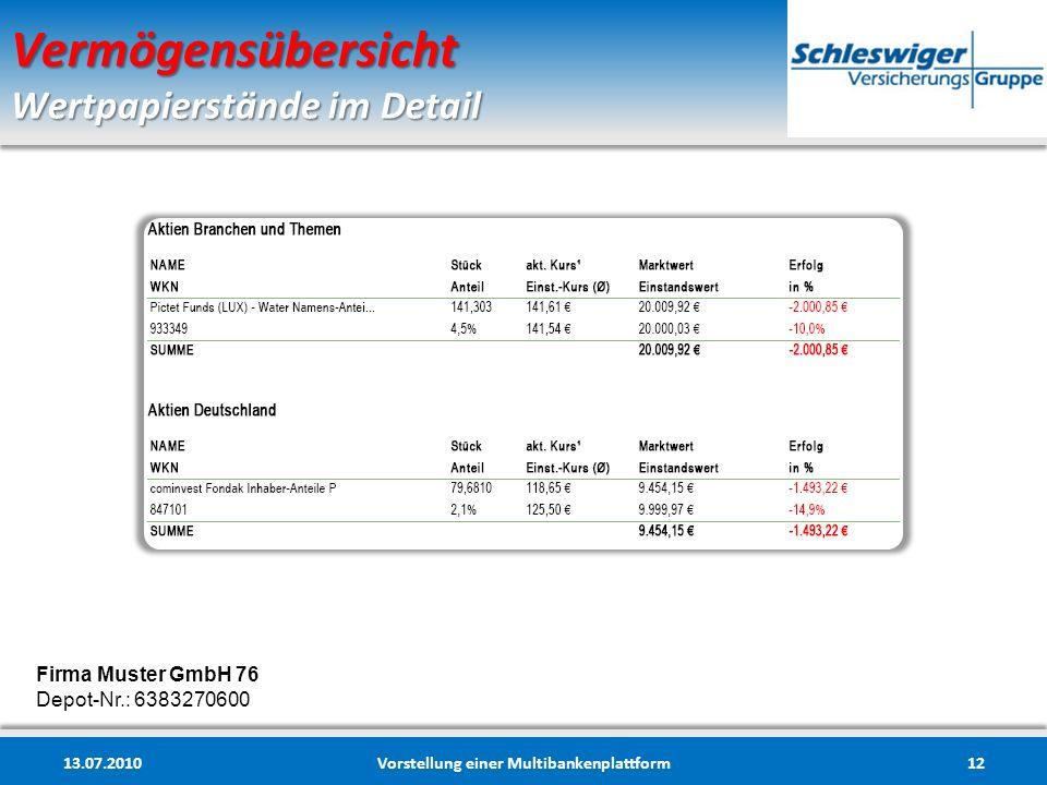 Vermögensübersicht Wertpapierstände im Detail 13.07.2010Vorstellung einer Multibankenplattform12 Firma Muster GmbH 76 Depot-Nr.: 6383270600
