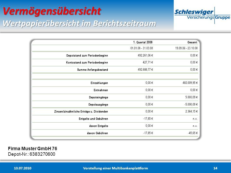 Vermögensübersicht Wertpapierübersicht im Berichtszeitraum 13.07.2010Vorstellung einer Multibankenplattform14 Firma Muster GmbH 76 Depot-Nr.: 63832706