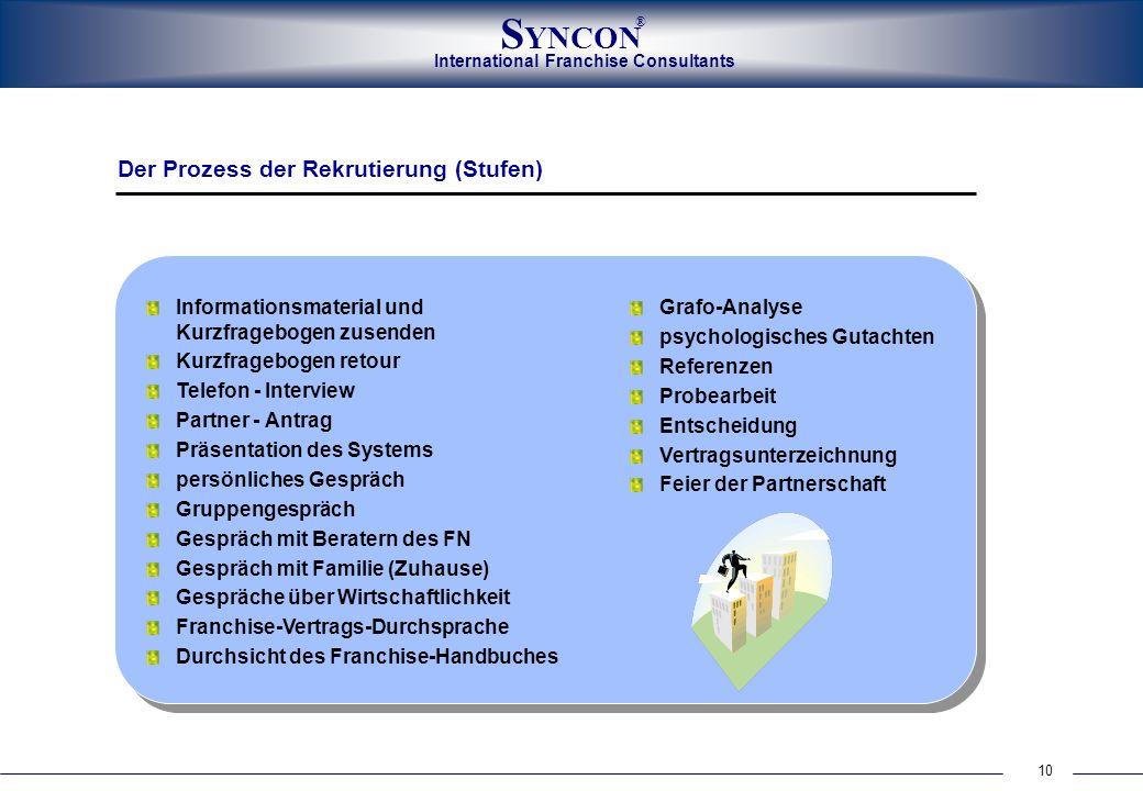 International Franchise Consultants S YNCON ® 10 Informationsmaterial und Kurzfragebogen zusenden Kurzfragebogen retour Telefon - Interview Partner -