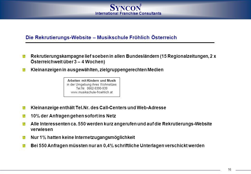 International Franchise Consultants S YNCON ® 16 Rekrutierungskampagne lief soeben in allen Bundesländern (15 Regionalzeitungen, 2 x Österreichweit üb