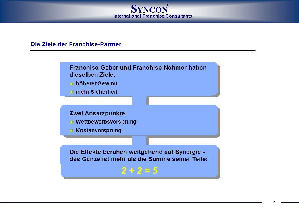 International Franchise Consultants S YNCON ® 3 Die Ziele der Franchise-Partner Franchise-Geber und Franchise-Nehmer haben dieselben Ziele: höherer Ge